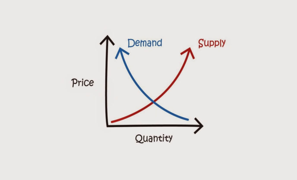 The Crypto Trading Manual - Law of Supply and Demand.