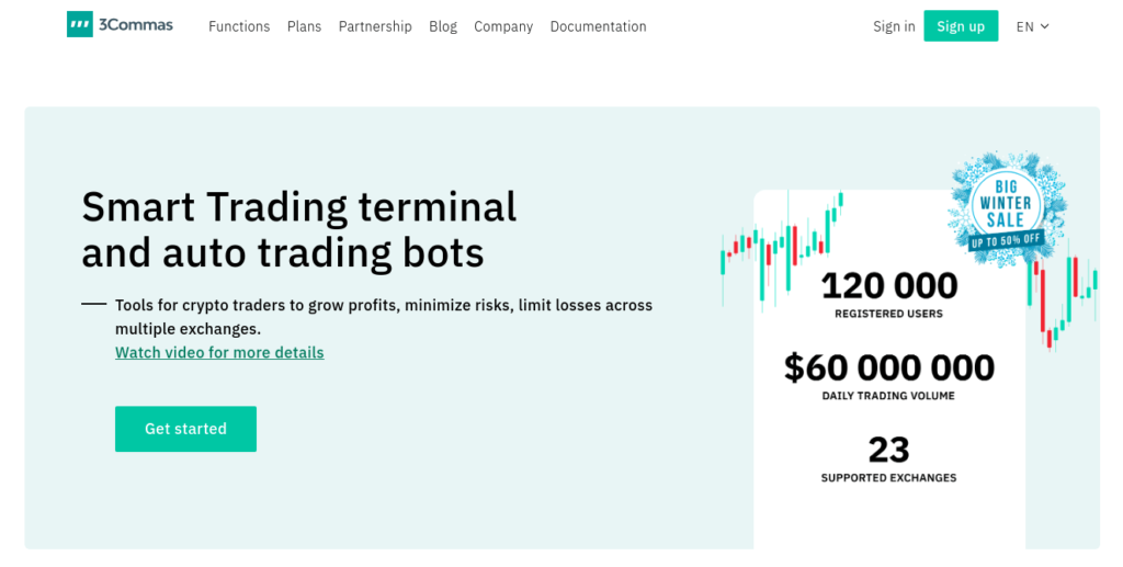3Commas - Automated Bitcoin Trading
