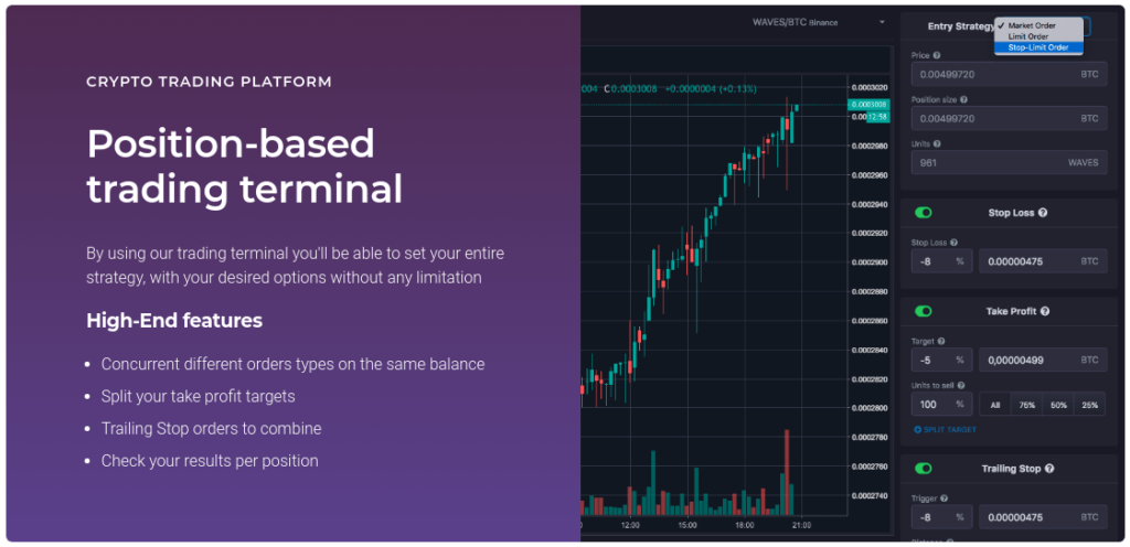 Zignaly - Automated Bitcoin Trading