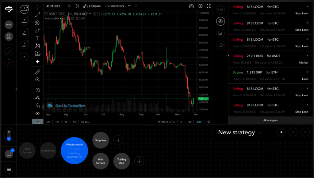 SuperOrder - Automated Bitcoin Trading
