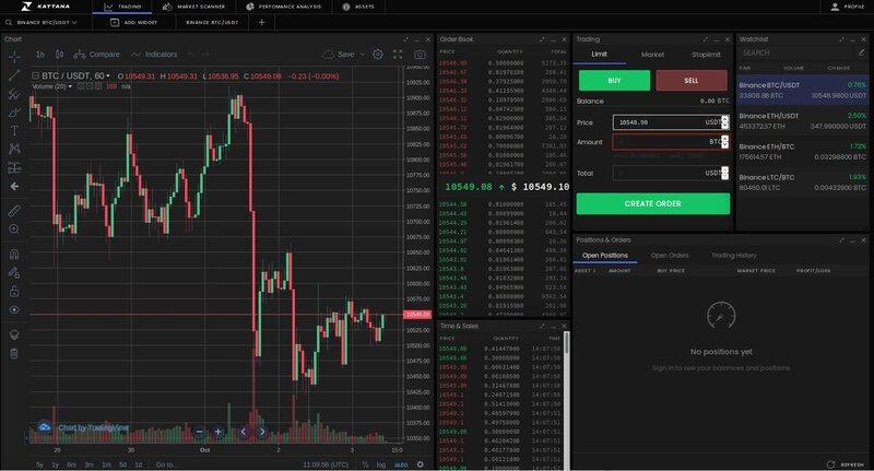 Kattana - Free crypto trading terminal